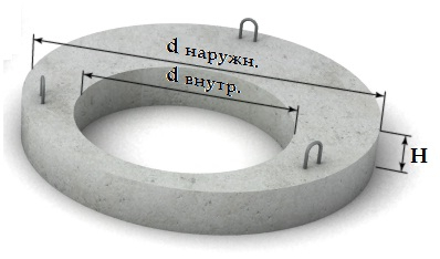 Крышки ПП 10/15/20-2П