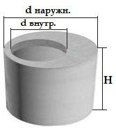 Кольцо с Крышкой ПК 10-1-2П