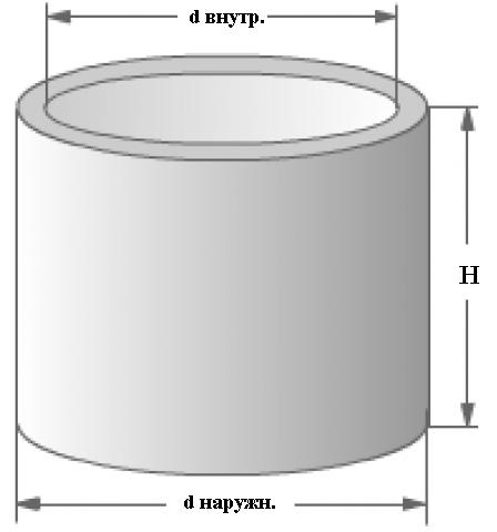 Кольца Средние КС 10-3/6/9П